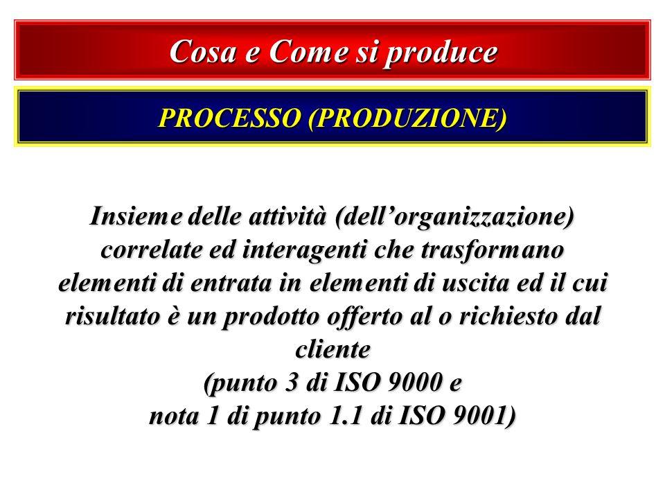 PROCESSO (PRODUZIONE)