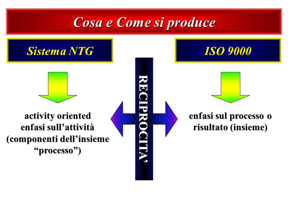 enfasi sul processo o risultato (insieme)