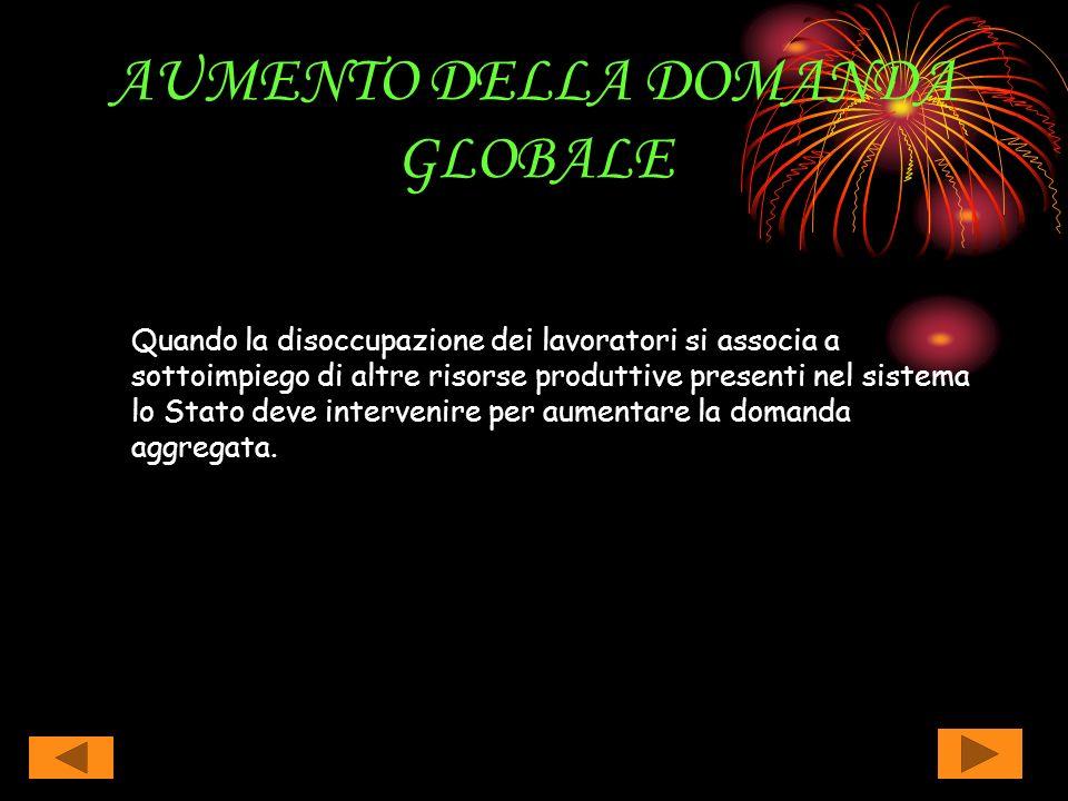 AUMENTO DELLA DOMANDA GLOBALE