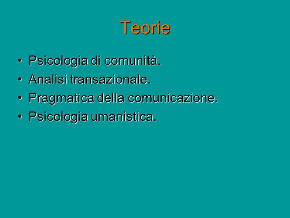 Teorie Psicologia di comunità. Analisi transazionale.