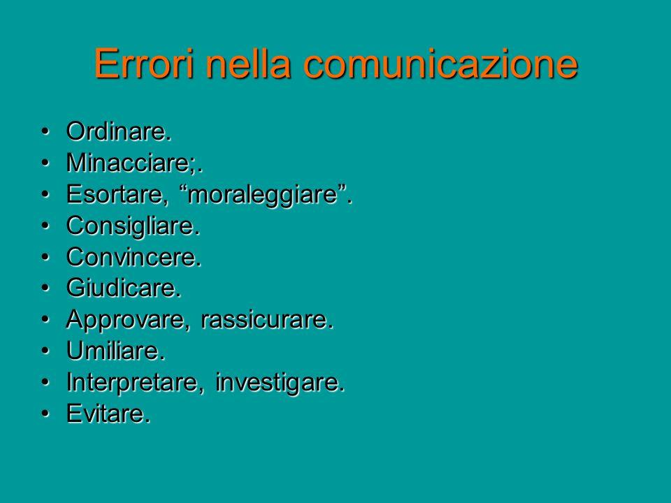 Errori nella comunicazione