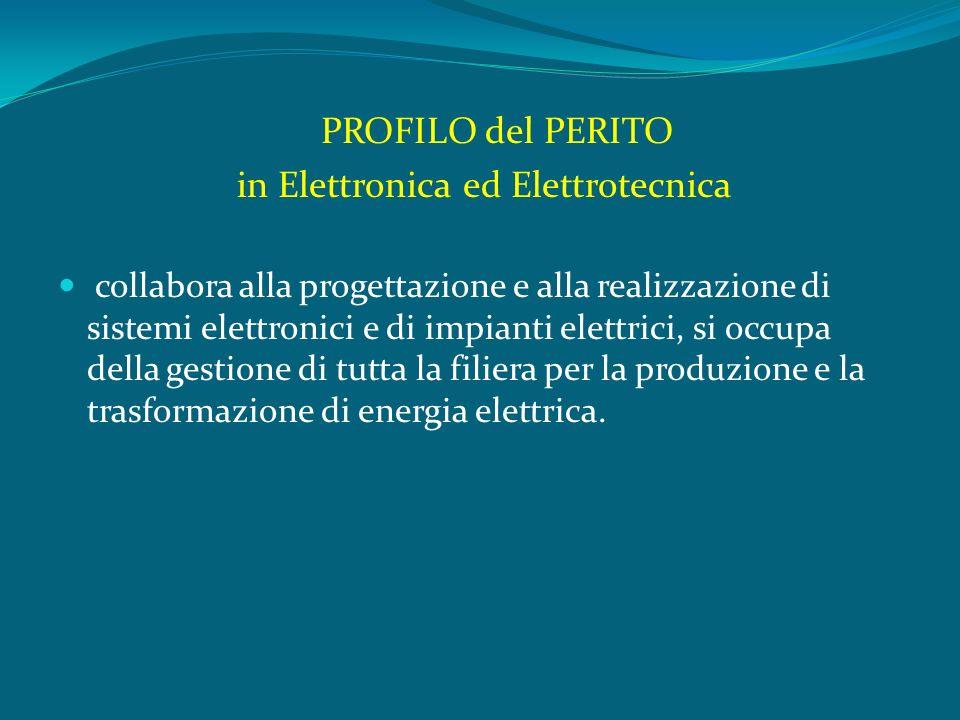 in Elettronica ed Elettrotecnica