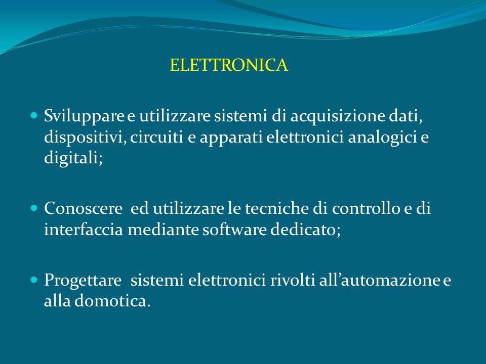 ELETTRONICA Sviluppare e utilizzare sistemi di acquisizione dati, dispositivi, circuiti e apparati elettronici analogici e digitali;