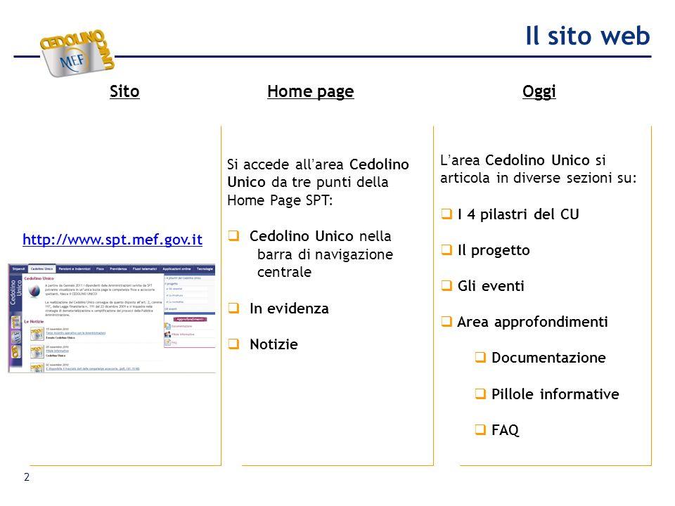 Il sito web Sito Home page Oggi