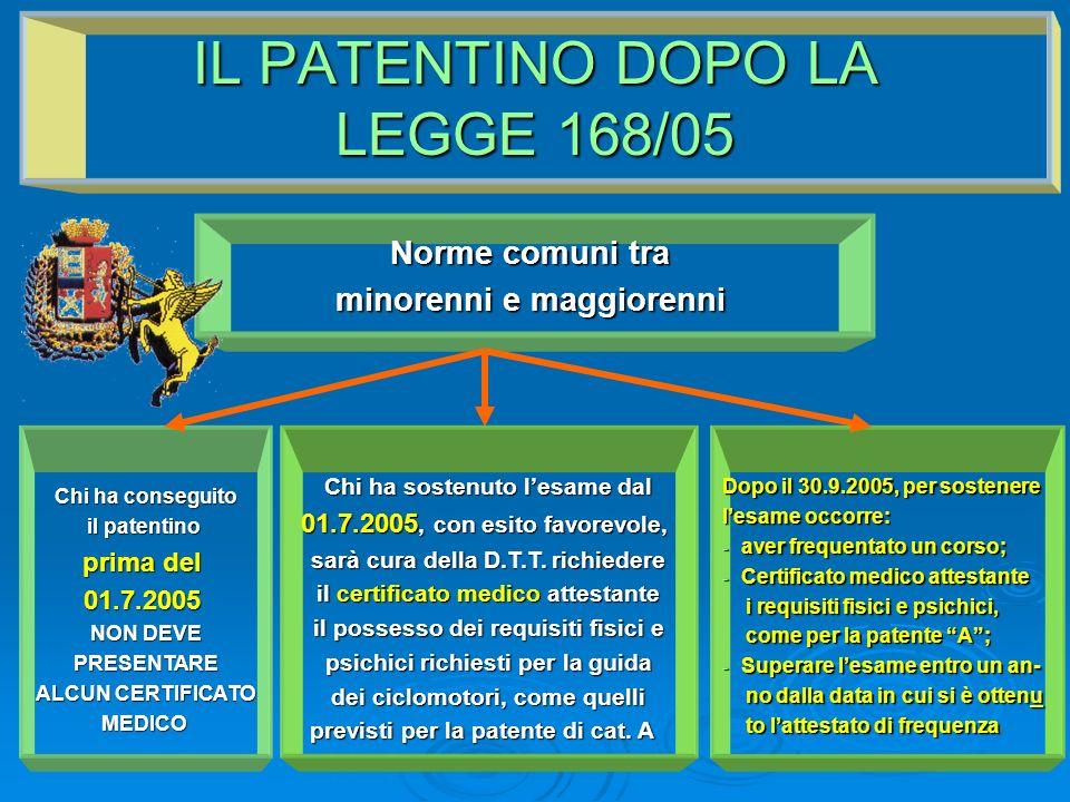 IL PATENTINO DOPO LA LEGGE 168/05