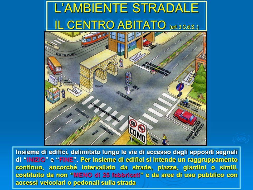 L'AMBIENTE STRADALE IL CENTRO ABITATO (art. 3 C.d.S..)