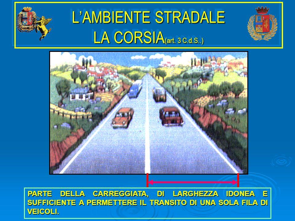 L'AMBIENTE STRADALE LA CORSIA(art. 3 C.d.S..)
