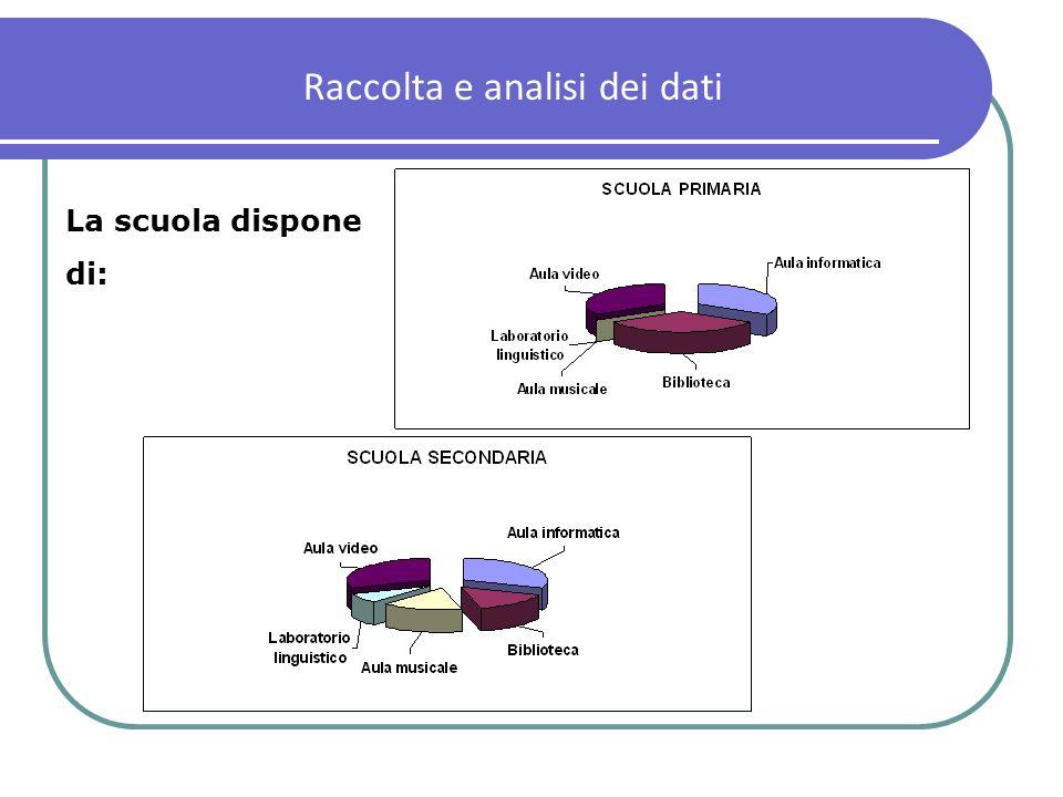 Raccolta e analisi dei dati