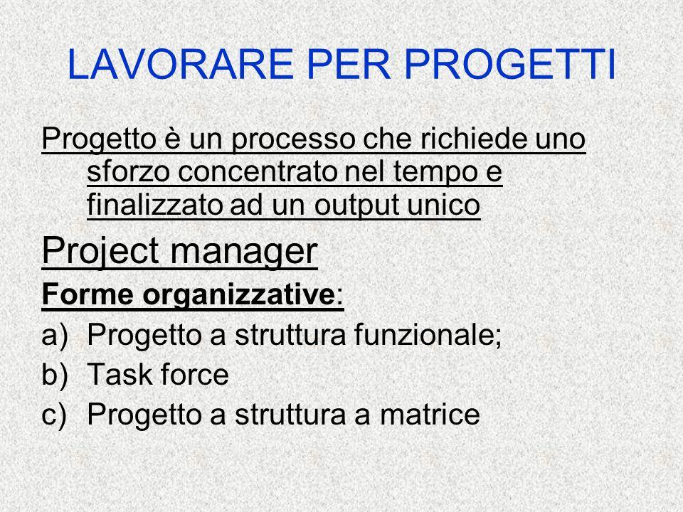 LAVORARE PER PROGETTI Project manager