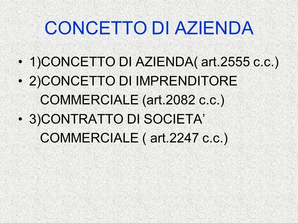 CONCETTO DI AZIENDA 1)CONCETTO DI AZIENDA( art.2555 c.c.)