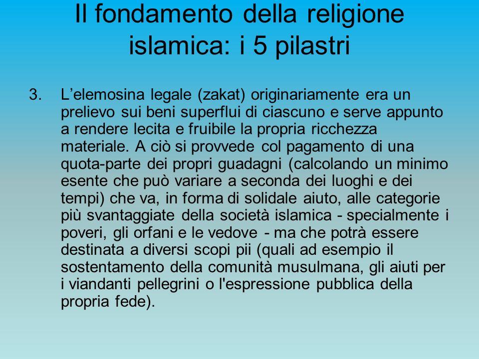 Il fondamento della religione islamica: i 5 pilastri