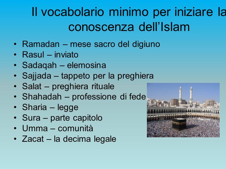 Il vocabolario minimo per iniziare la conoscenza dell'Islam