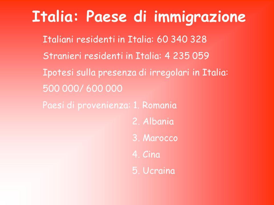 Italia: Paese di immigrazione