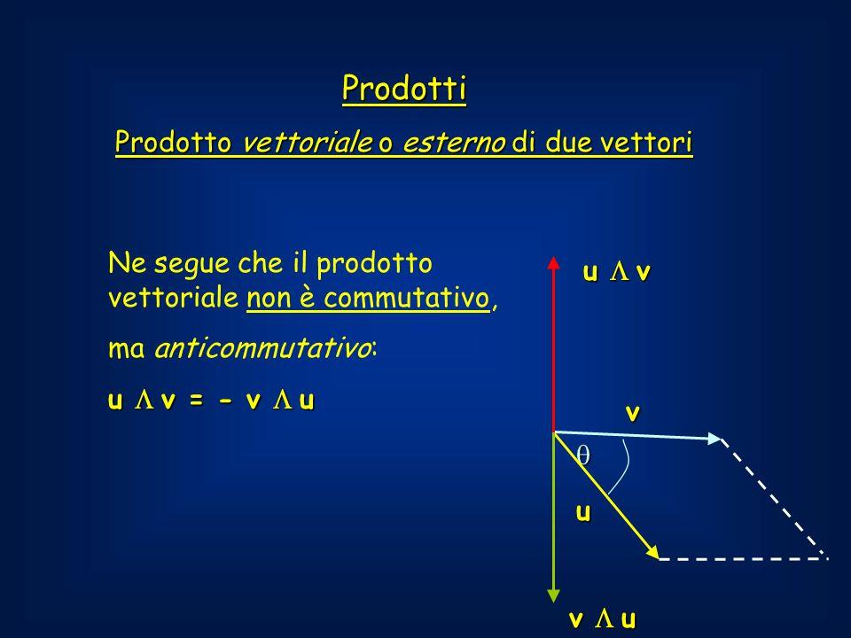 Prodotto vettoriale o esterno di due vettori