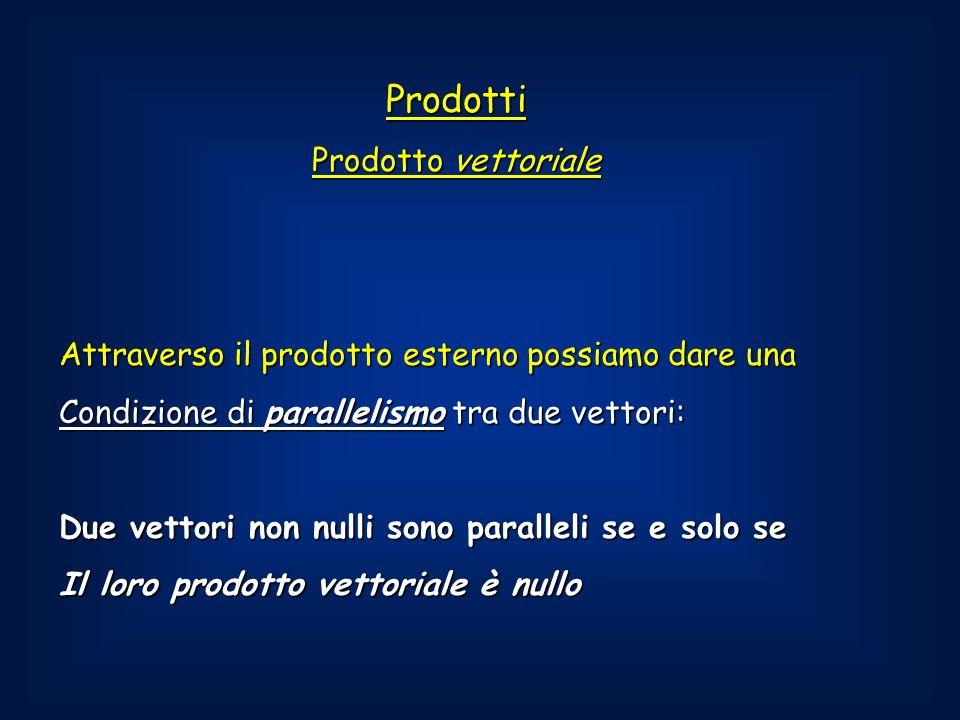 Prodotti Prodotto vettoriale