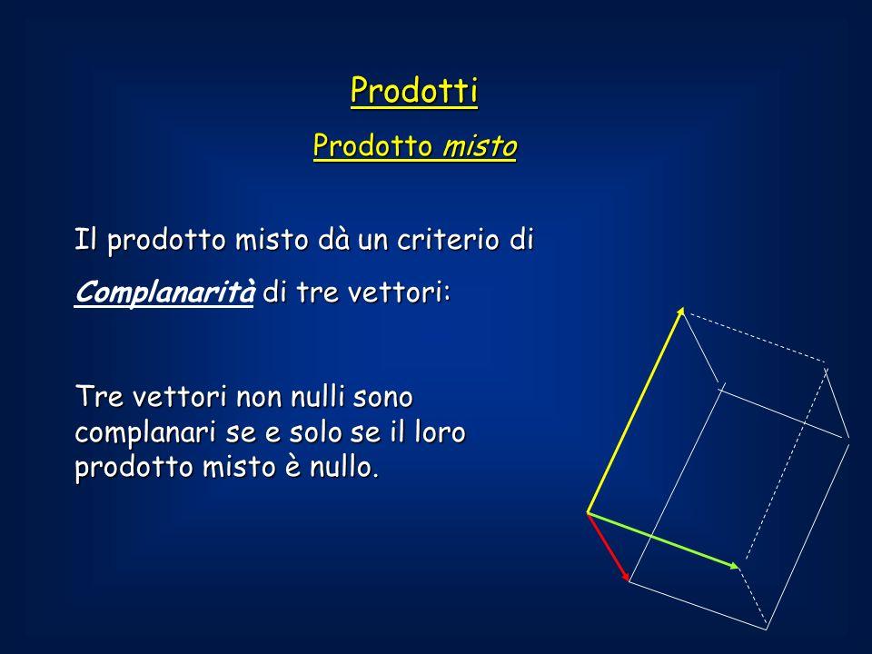 Prodotti Prodotto misto Il prodotto misto dà un criterio di