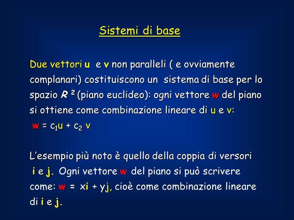 Sistemi di base