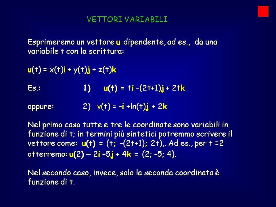 VETTORI VARIABILIEsprimeremo un vettore u dipendente, ad es., da una variabile t con la scrittura: