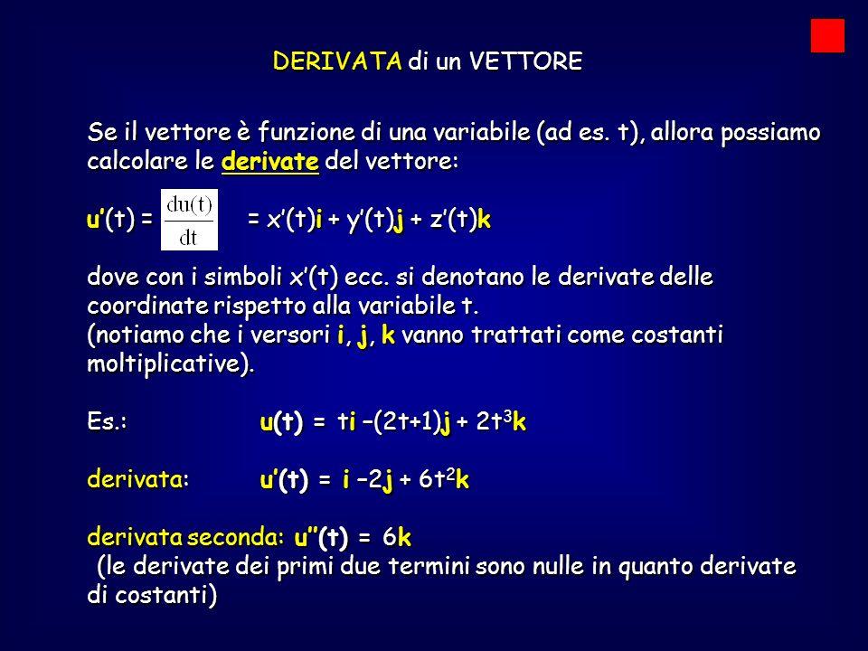 DERIVATA di un VETTORE Se il vettore è funzione di una variabile (ad es. t), allora possiamo calcolare le derivate del vettore:
