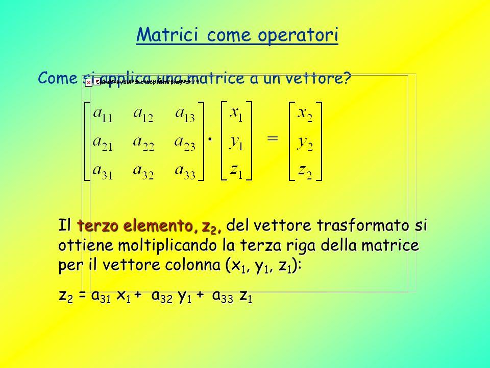 Matrici come operatori
