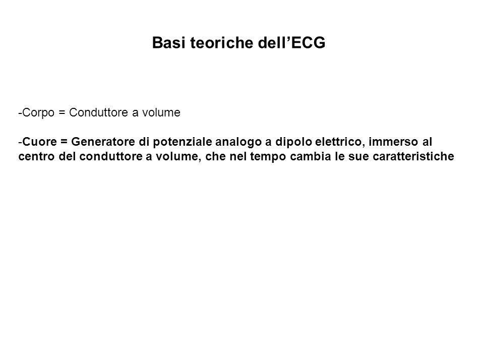 Basi teoriche dell'ECG