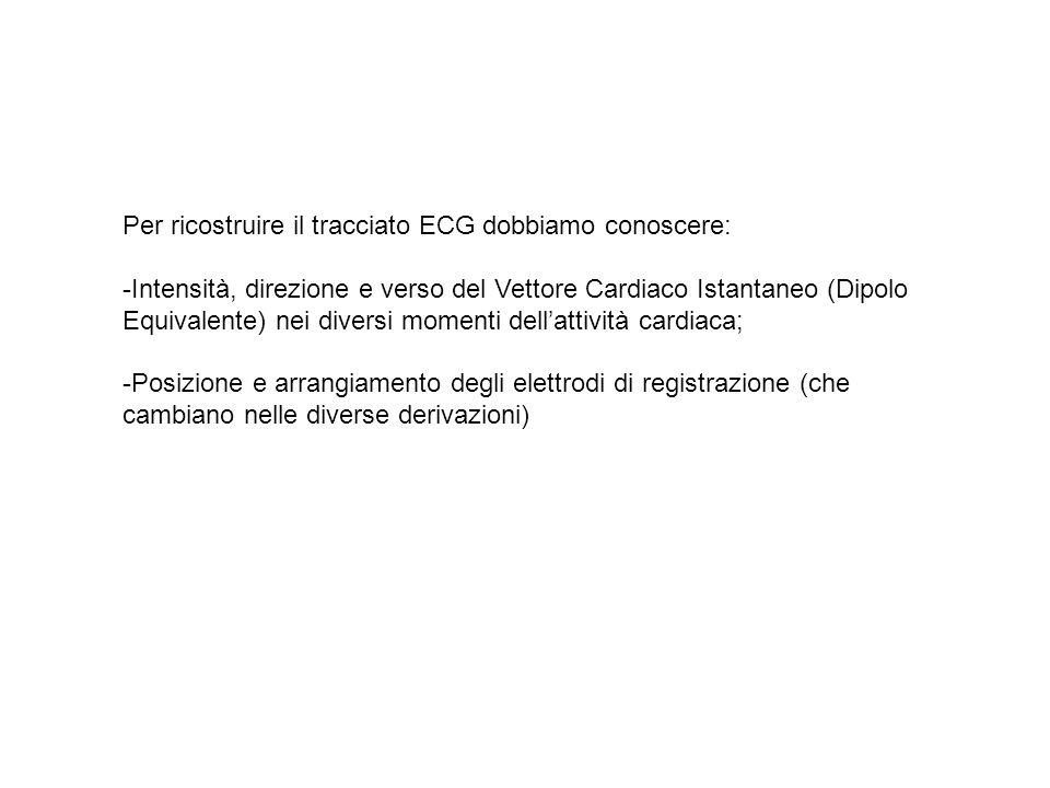 Per ricostruire il tracciato ECG dobbiamo conoscere: