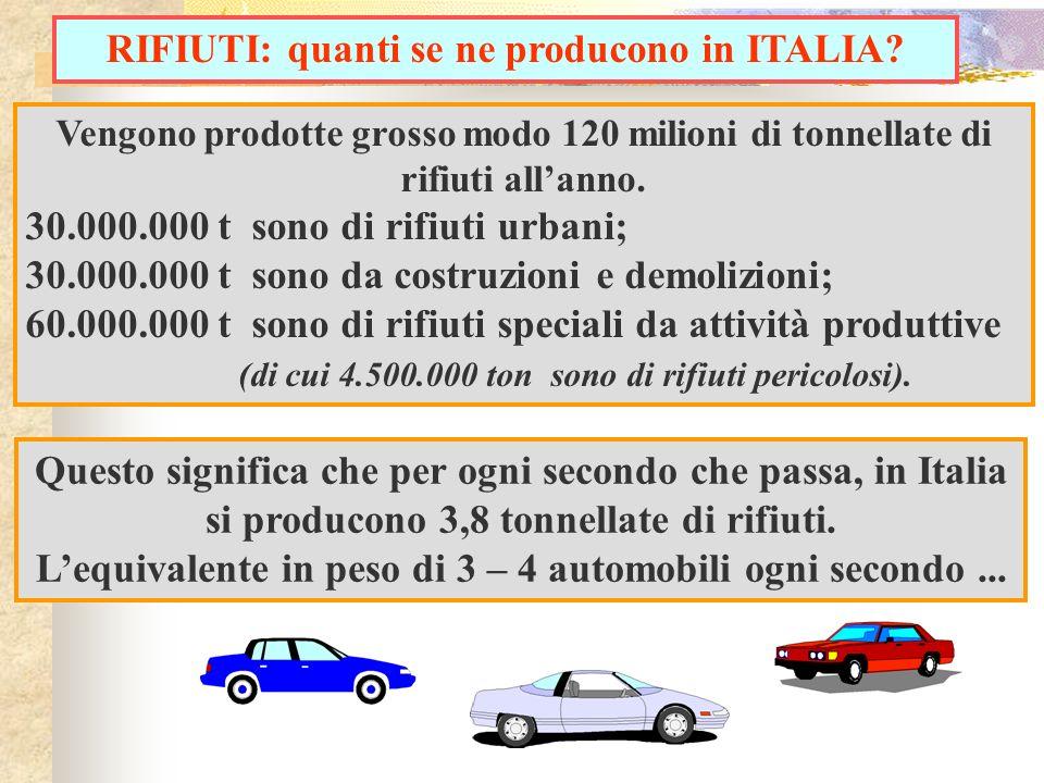 RIFIUTI: quanti se ne producono in ITALIA
