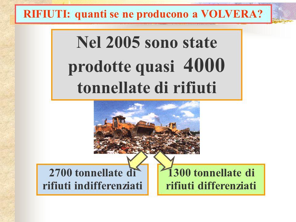 Nel 2005 sono state prodotte quasi 4000 tonnellate di rifiuti