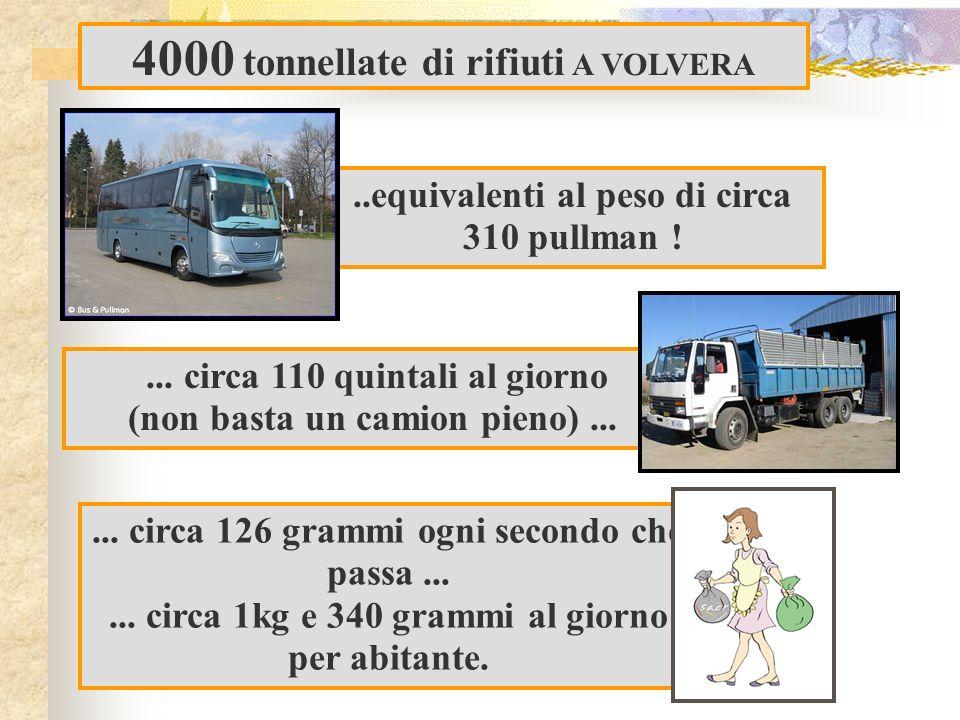 4000 tonnellate di rifiuti A VOLVERA