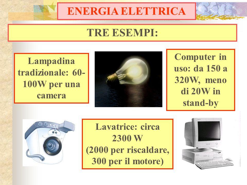 ENERGIA ELETTRICA TRE ESEMPI: