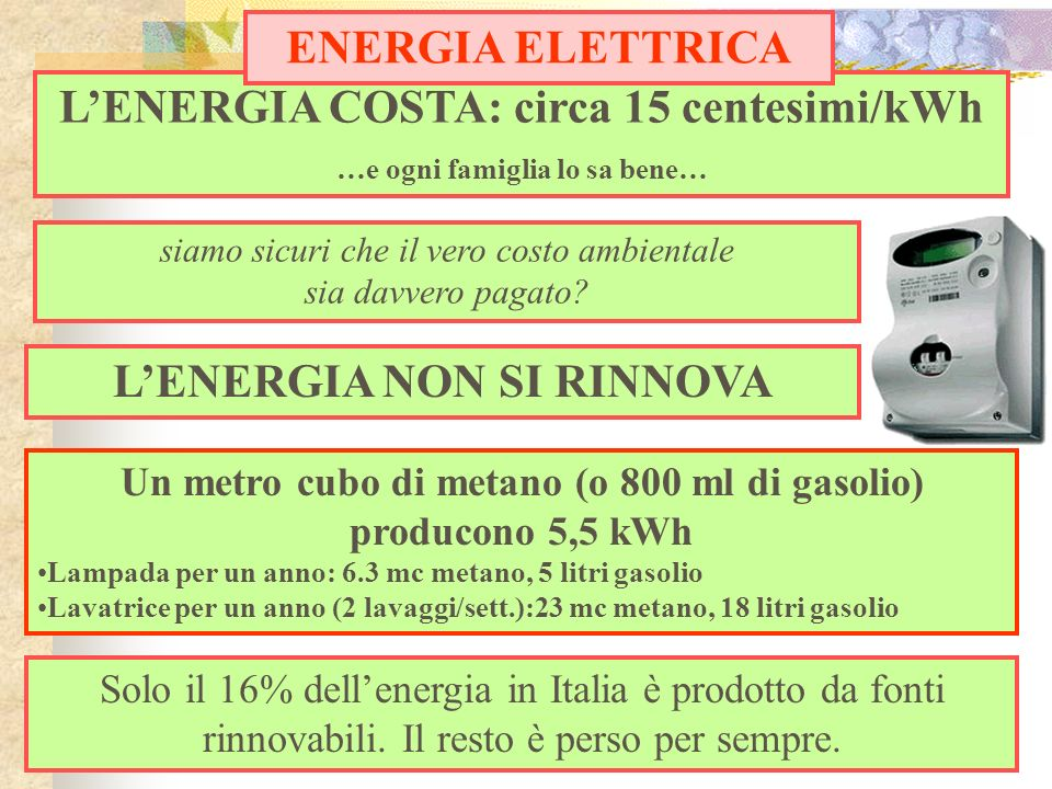 L'ENERGIA COSTA: circa 15 centesimi/kWh