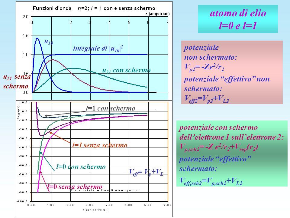atomo di elio l=0 e l=1 potenziale non schermato: Vp2= -Ze2/r2
