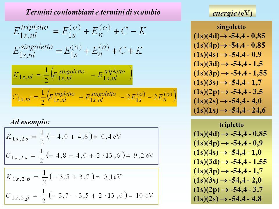 Termini coulombiani e termini di scambio