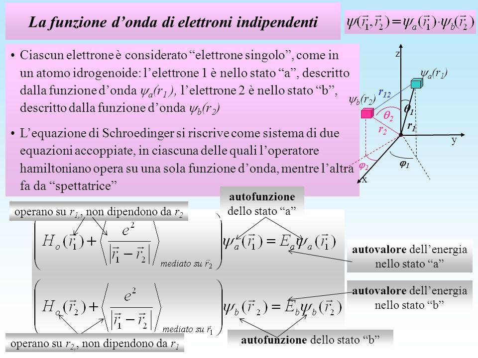 La funzione d'onda di elettroni indipendenti