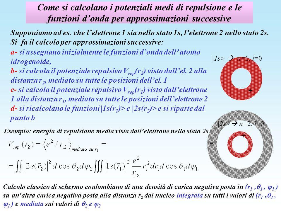 Come si calcolano i potenziali medi di repulsione e le funzioni d'onda per approssimazioni successive