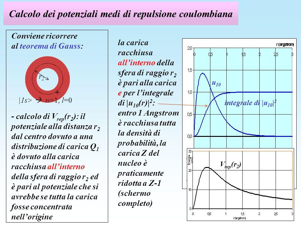 Calcolo dei potenziali medi di repulsione coulombiana