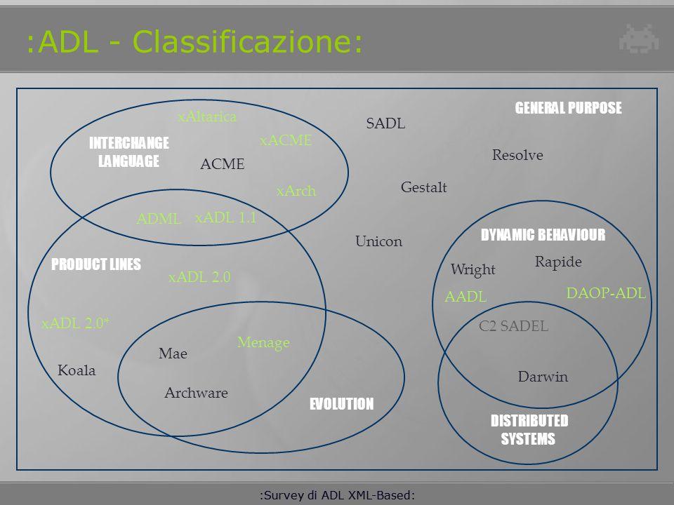:ADL - Classificazione: