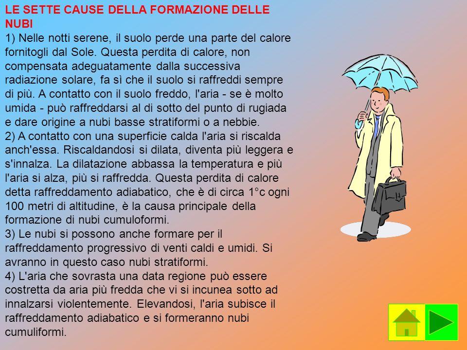 LE SETTE CAUSE DELLA FORMAZIONE DELLE NUBI