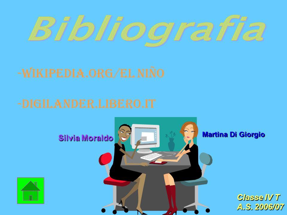 Bibliografia -Wikipedia.org/el niño -Digilander.libero.it