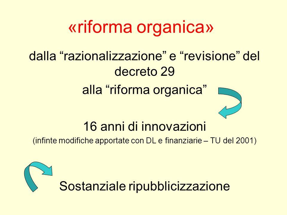 «riforma organica» dalla razionalizzazione e revisione del decreto 29. alla riforma organica