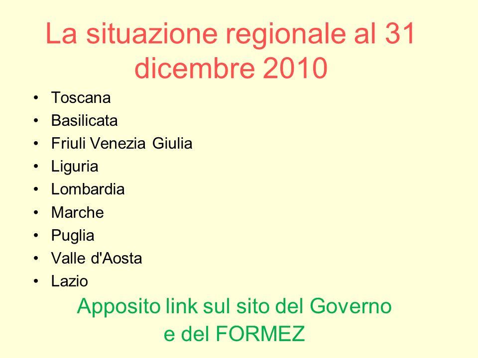 La situazione regionale al 31 dicembre 2010