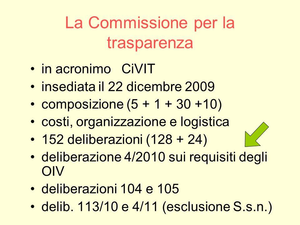 La Commissione per la trasparenza