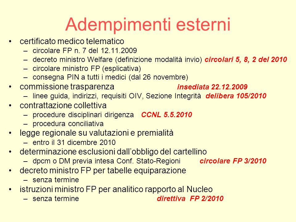 Adempimenti esterni certificato medico telematico