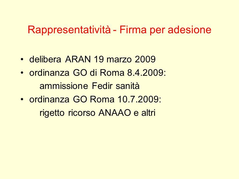 Rappresentatività - Firma per adesione