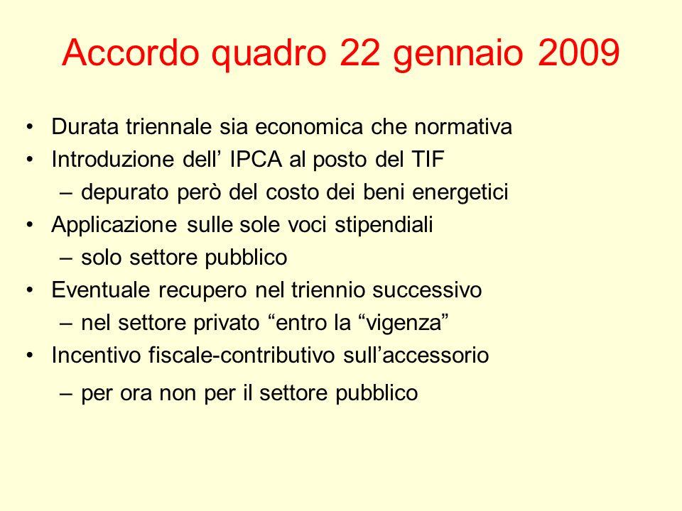 Accordo quadro 22 gennaio 2009