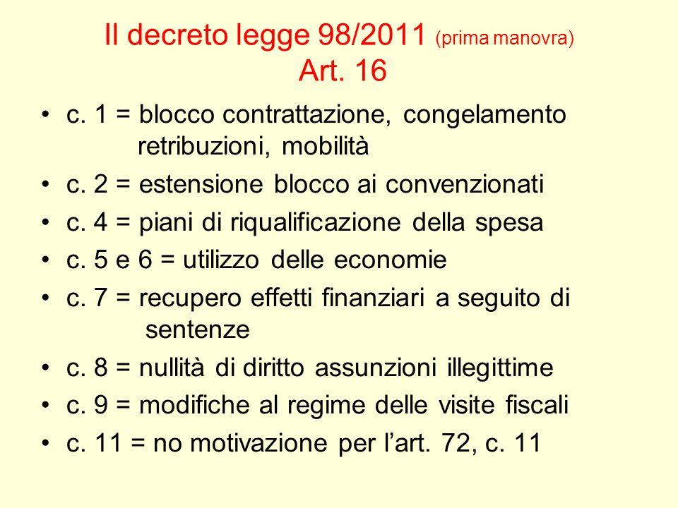 Il decreto legge 98/2011 (prima manovra) Art. 16