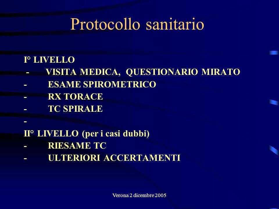 Protocollo sanitario I° LIVELLO - VISITA MEDICA, QUESTIONARIO MIRATO