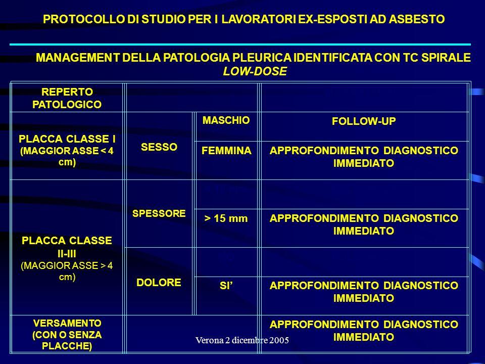 PROTOCOLLO DI STUDIO PER I LAVORATORI EX-ESPOSTI AD ASBESTO