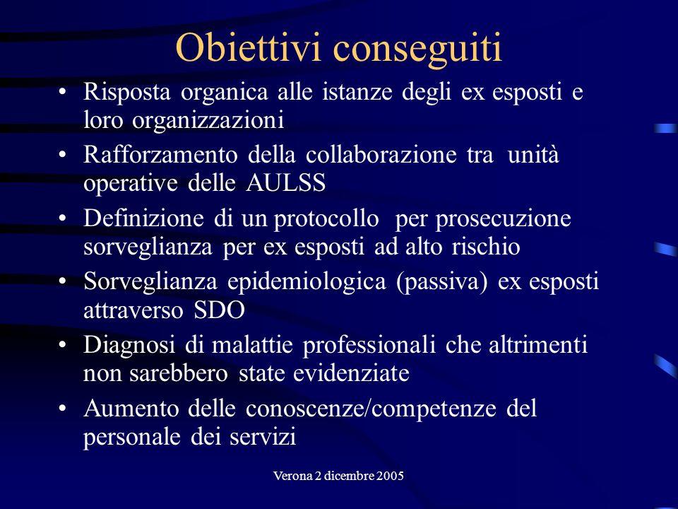 Obiettivi conseguiti Risposta organica alle istanze degli ex esposti e loro organizzazioni.