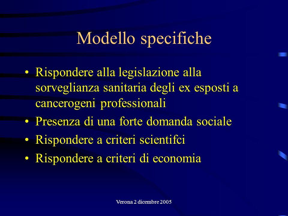 Modello specifiche Rispondere alla legislazione alla sorveglianza sanitaria degli ex esposti a cancerogeni professionali.